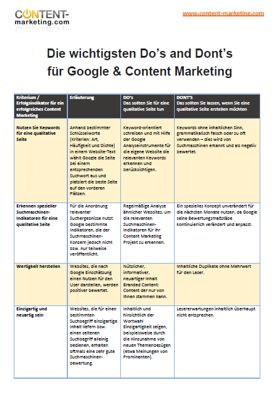 google-content-marketing-titelshot
