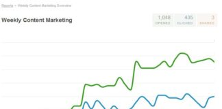 weekly-content-marketing-report