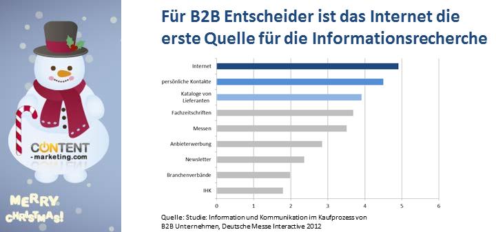 B2B-Entscheider-Internet