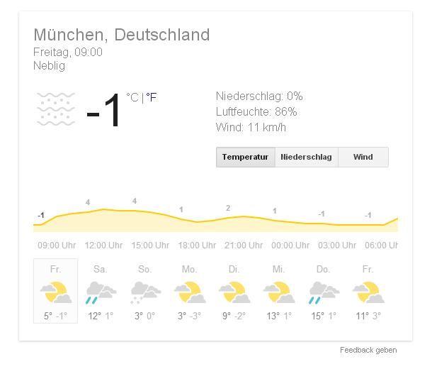 Wetter-Google