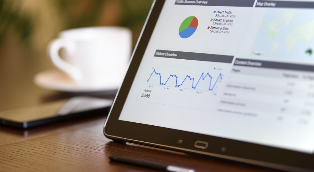 KPIs im Content-Marketing
