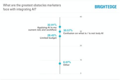 Content-Marketing-KI-2
